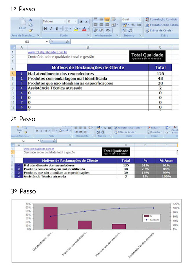 Grafico Pareto Excel